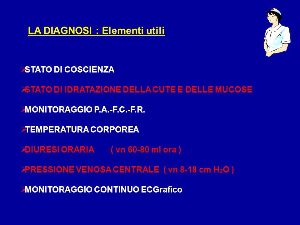 LA DIAGNOSI : Elementi utili STATO DI COSCIENZA STATO DI IDRATAZIONE DELLA CUTE E DELLE MUCOSE MONITORAGGIO P.A.-F.C.-F.R. TEMPERATURA CORPOREA DIURES