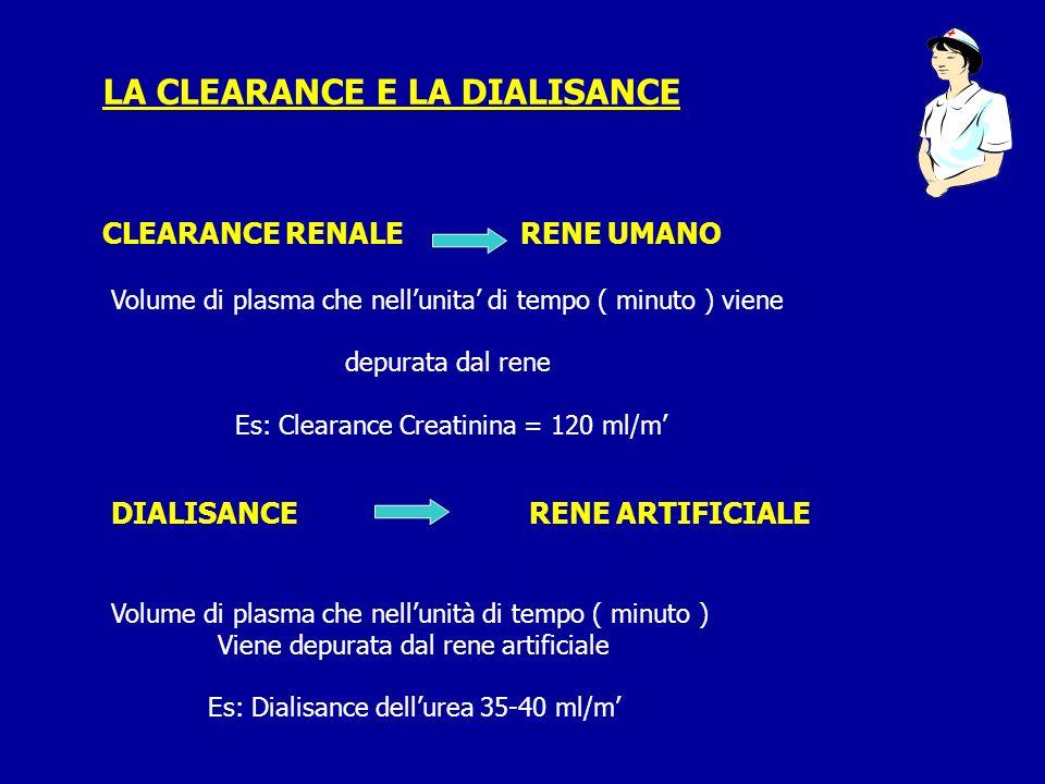 LA CLEARANCE E LA DIALISANCE Volume di plasma che nellunita di tempo ( minuto ) viene depurata dal rene Es: Clearance Creatinina = 120 ml/m CLEARANCE