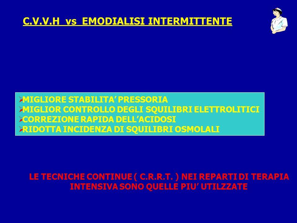 MIGLIORE STABILITA PRESSORIA MIGLIOR CONTROLLO DEGLI SQUILIBRI ELETTROLITICI CORREZIONE RAPIDA DELLACIDOSI RIDOTTA INCIDENZA DI SQUILIBRI OSMOLALI C.V