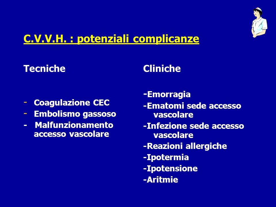C.V.V.H. : potenziali complicanze Tecniche - Coagulazione CEC - Embolismo gassoso - Malfunzionamento accesso vascolare Cliniche - Emorragia -Ematomi s