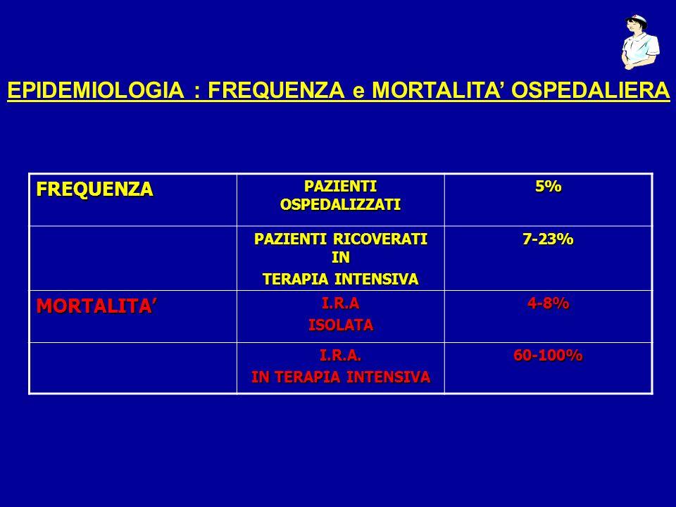 FREQUENZA PAZIENTI OSPEDALIZZATI 5% PAZIENTI RICOVERATI IN TERAPIA INTENSIVA 7-23% MORTALITAI.R.AISOLATA4-8% I.R.A. IN TERAPIA INTENSIVA 60-100% EPIDE
