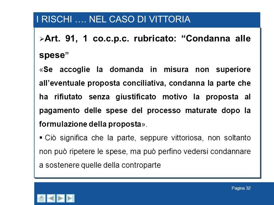 Pagina 32 I RISCHI …. NEL CASO DI VITTORIA Art. 91, 1 co.c.p.c. rubricato: Condanna alle spese «Se accoglie la domanda in misura non superiore alleven