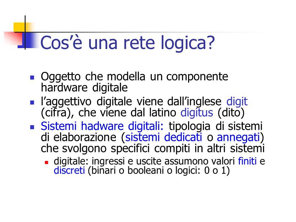 Cosè una rete logica? Oggetto che modella un componente hardware digitale laggettivo digitale viene dallinglese digit (cifra), che viene dal latino di