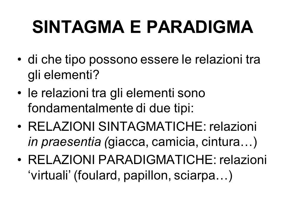 SINTAGMA E PARADIGMA di che tipo possono essere le relazioni tra gli elementi? le relazioni tra gli elementi sono fondamentalmente di due tipi: RELAZI