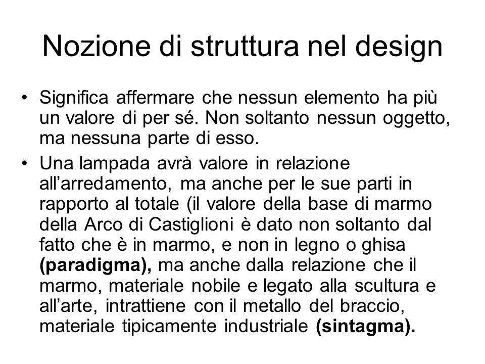 Nozione di struttura nel design Significa affermare che nessun elemento ha più un valore di per sé. Non soltanto nessun oggetto, ma nessuna parte di e