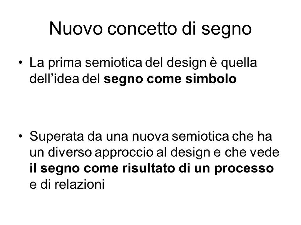 Nuovo concetto di segno La prima semiotica del design è quella dellidea del segno come simbolo Superata da una nuova semiotica che ha un diverso appro