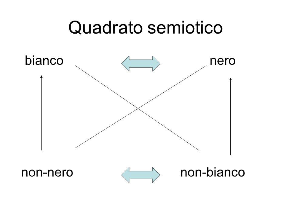 Quadrato semiotico bianco nero non-nero non-bianco