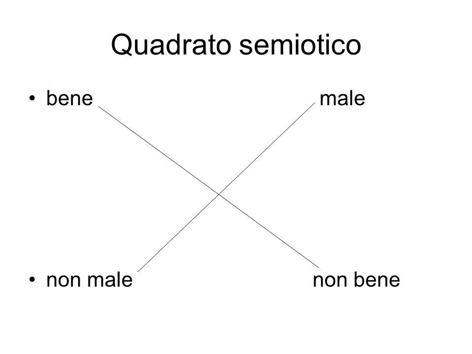 Quadrato semiotico bene male non male non bene