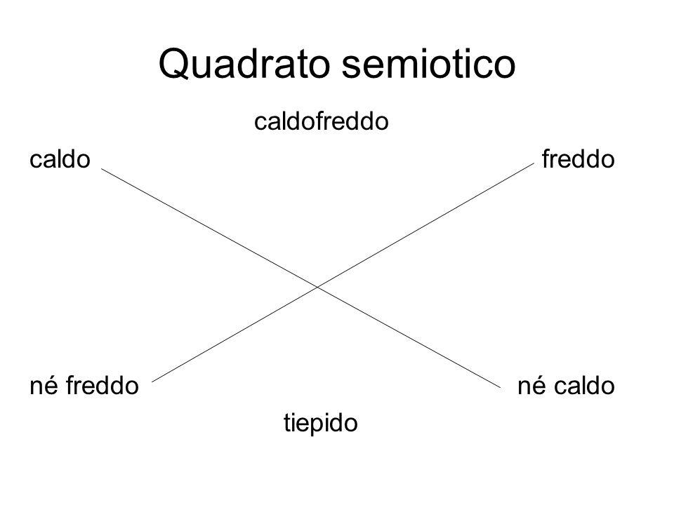 Quadrato semiotico caldofreddo né freddo né caldo tiepido