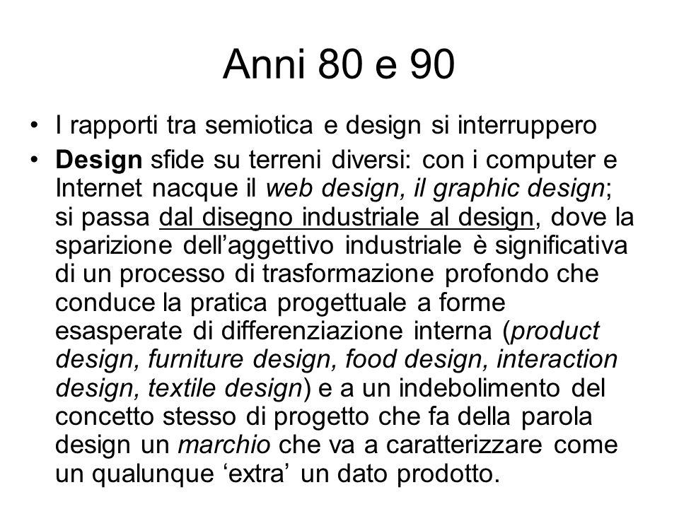Anni 80 e 90 I rapporti tra semiotica e design si interruppero Design sfide su terreni diversi: con i computer e Internet nacque il web design, il gra