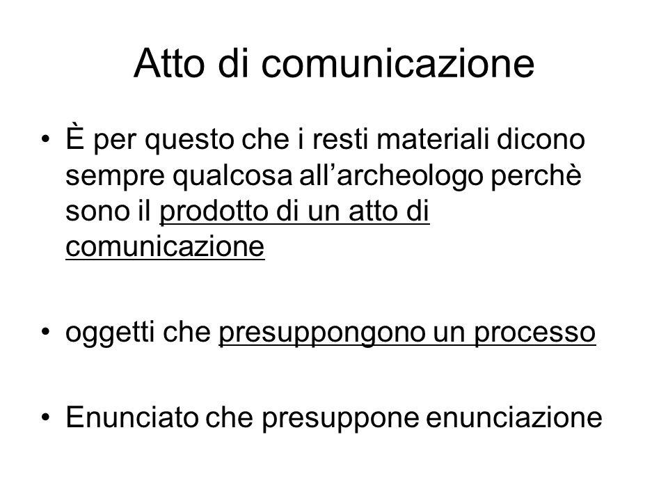 Atto di comunicazione È per questo che i resti materiali dicono sempre qualcosa allarcheologo perchè sono il prodotto di un atto di comunicazione ogge