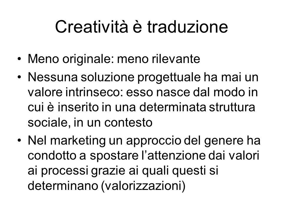 Creatività è traduzione Meno originale: meno rilevante Nessuna soluzione progettuale ha mai un valore intrinseco: esso nasce dal modo in cui è inserit