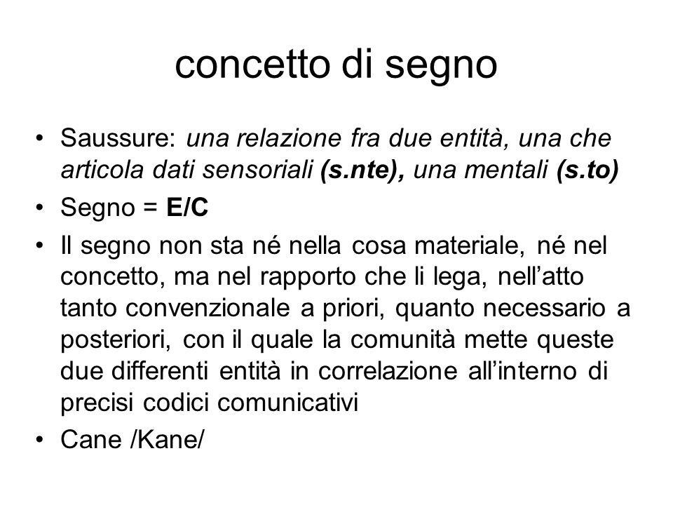 concetto di segno Saussure: una relazione fra due entità, una che articola dati sensoriali (s.nte), una mentali (s.to) Segno = E/C Il segno non sta né