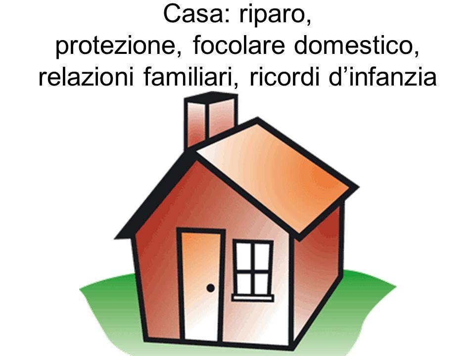 Casa: riparo, protezione, focolare domestico, relazioni familiari, ricordi dinfanzia
