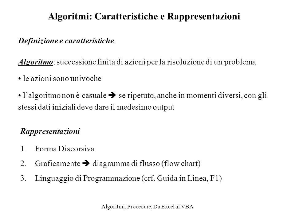 Algoritmi, Procedure, Da Excel al VBA Algoritmi: Caratteristiche e Rappresentazioni Algoritmo: successione finita di azioni per la risoluzione di un p