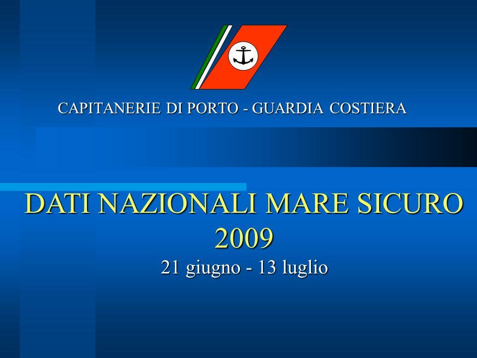 CAPITANERIE DI PORTO - GUARDIA COSTIERA DATI NAZIONALI MARE SICURO 2009 21 giugno - 13 luglio