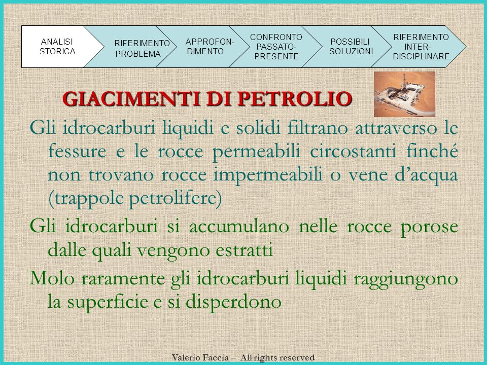 Valerio Faccia – All rights reserved G IACIMENTI DI PETROLIO Gli idrocarburi liquidi e solidi filtrano attraverso le fessure e le rocce permeabili cir