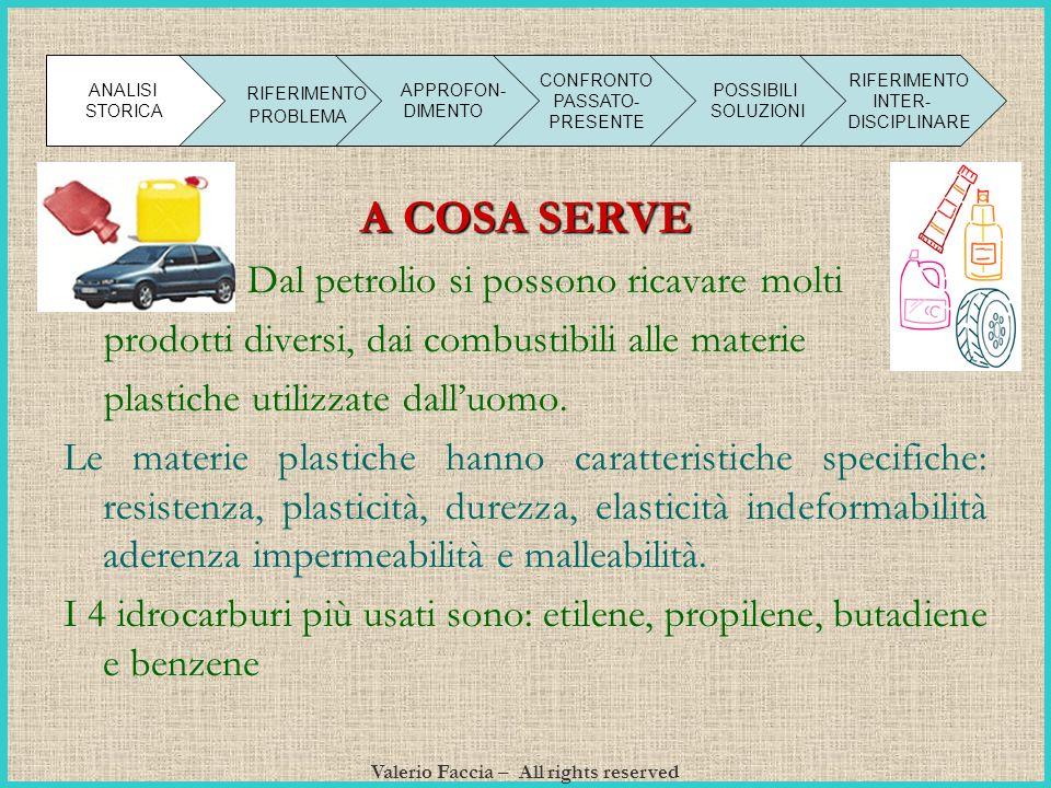 Valerio Faccia – All rights reserved A COSA SERVE Dal petrolio si possono ricavare molti prodotti diversi, dai combustibili alle materie plastiche uti