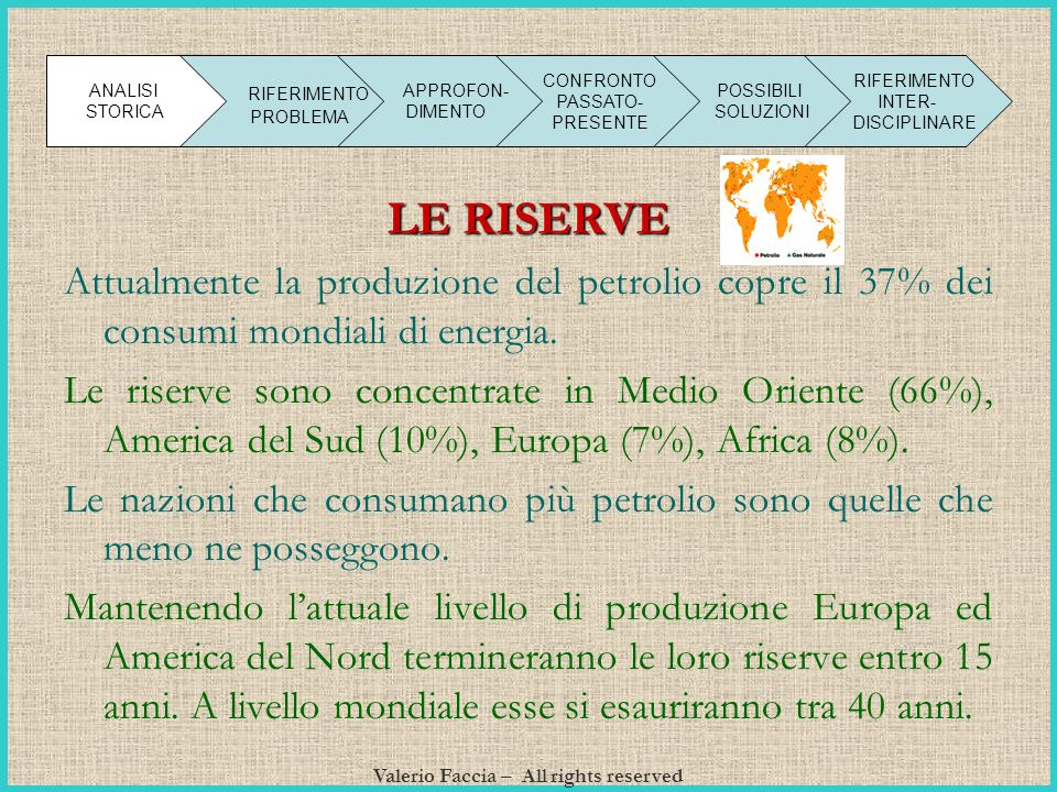 Valerio Faccia – All rights reserved LE RISERVE Attualmente la produzione del petrolio copre il 37% dei consumi mondiali di energia. Le riserve sono c