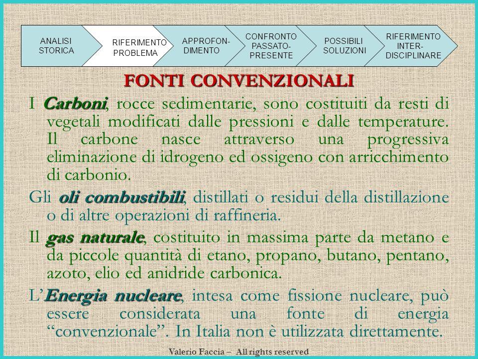 Valerio Faccia – All rights reserved FONTI CONVENZIONALI I C CC Carboni, rocce sedimentarie, sono costituiti da resti di vegetali modificati dalle pre