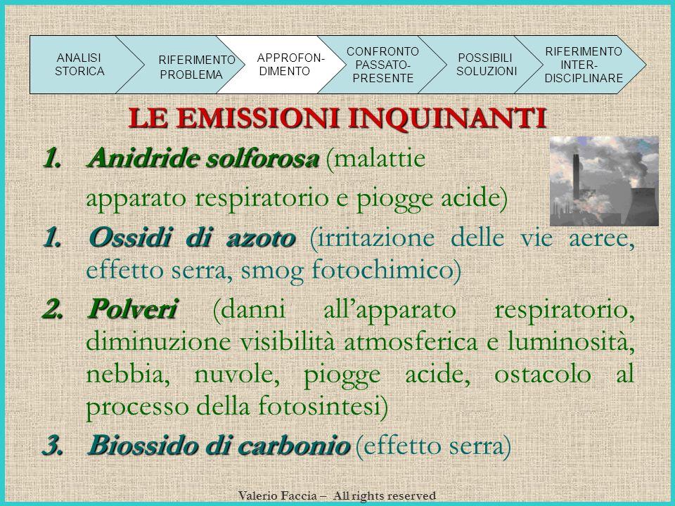 Valerio Faccia – All rights reserved LE EMISSIONI INQUINANTI 1.A nidride solforosa (malattie apparato respiratorio e piogge acide) 1.O ssidi di azoto