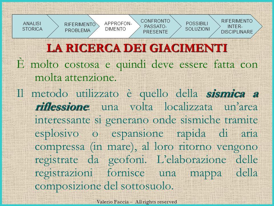 Valerio Faccia – All rights reserved LA RICERCA DEI GIACIMENTI È molto costosa e quindi deve essere fatta con molta attenzione. Il metodo utilizzato è