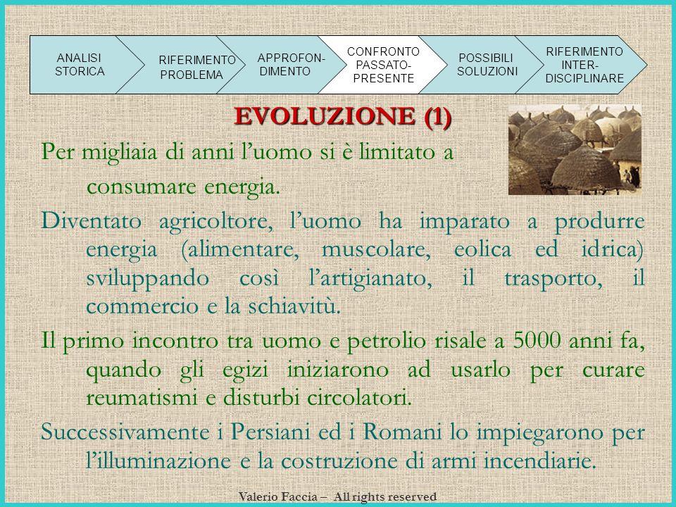 Valerio Faccia – All rights reserved EVOLUZIONE (1) Per migliaia di anni luomo si è limitato a consumare energia. Diventato agricoltore, luomo ha impa