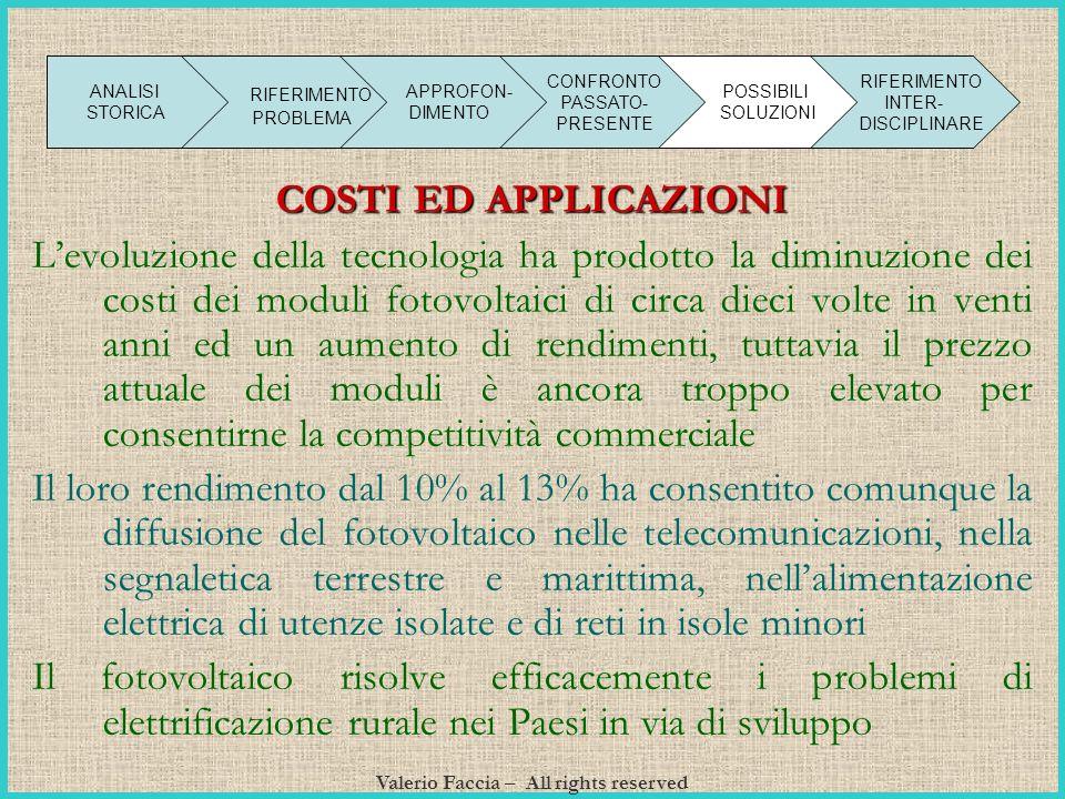 Valerio Faccia – All rights reserved COSTI ED APPLICAZIONI Levoluzione della tecnologia ha prodotto la diminuzione dei costi dei moduli fotovoltaici d