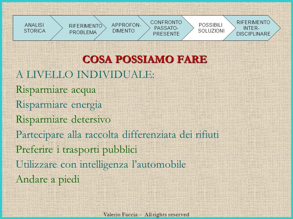 Valerio Faccia – All rights reserved COSA POSSIAMO FARE A LIVELLO INDIVIDUALE: Risparmiare acqua Risparmiare energia Risparmiare detersivo Partecipare