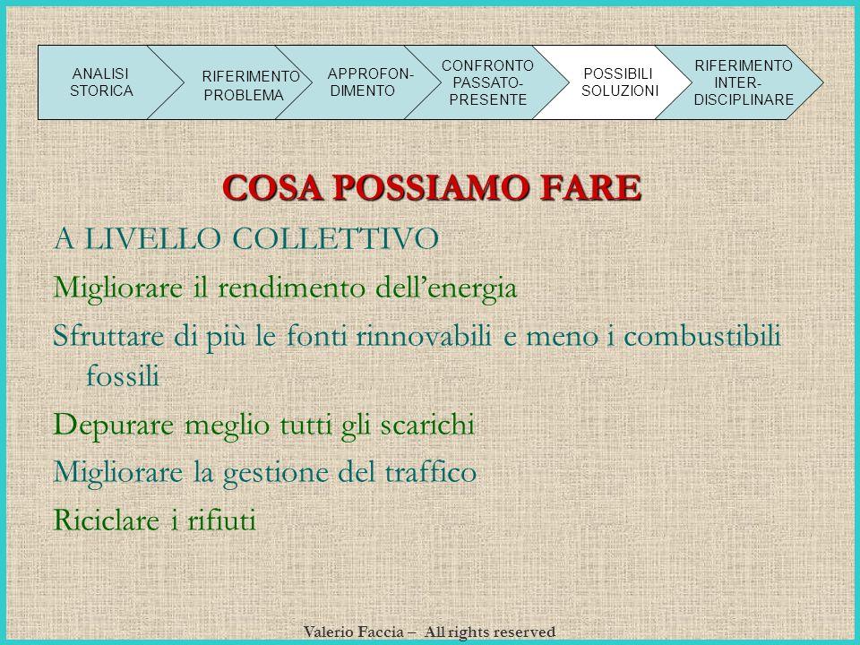 Valerio Faccia – All rights reserved COSA POSSIAMO FARE A LIVELLO COLLETTIVO Migliorare il rendimento dellenergia Sfruttare di più le fonti rinnovabil