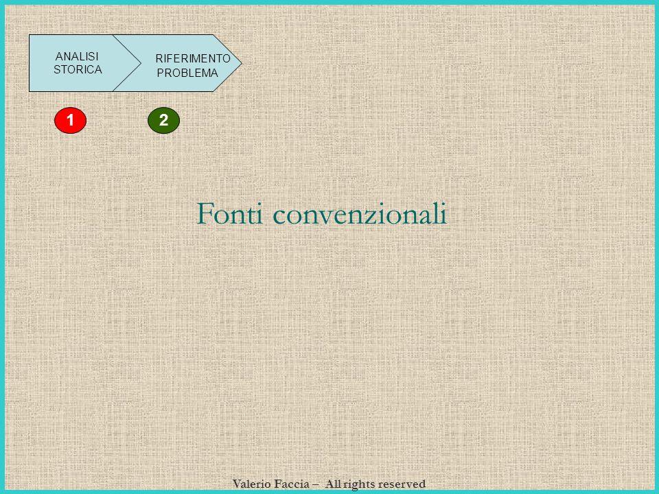 Valerio Faccia – All rights reserved ANALISI STORICA RIFERIMENTO PROBLEMA 1 2 Fonti convenzionali