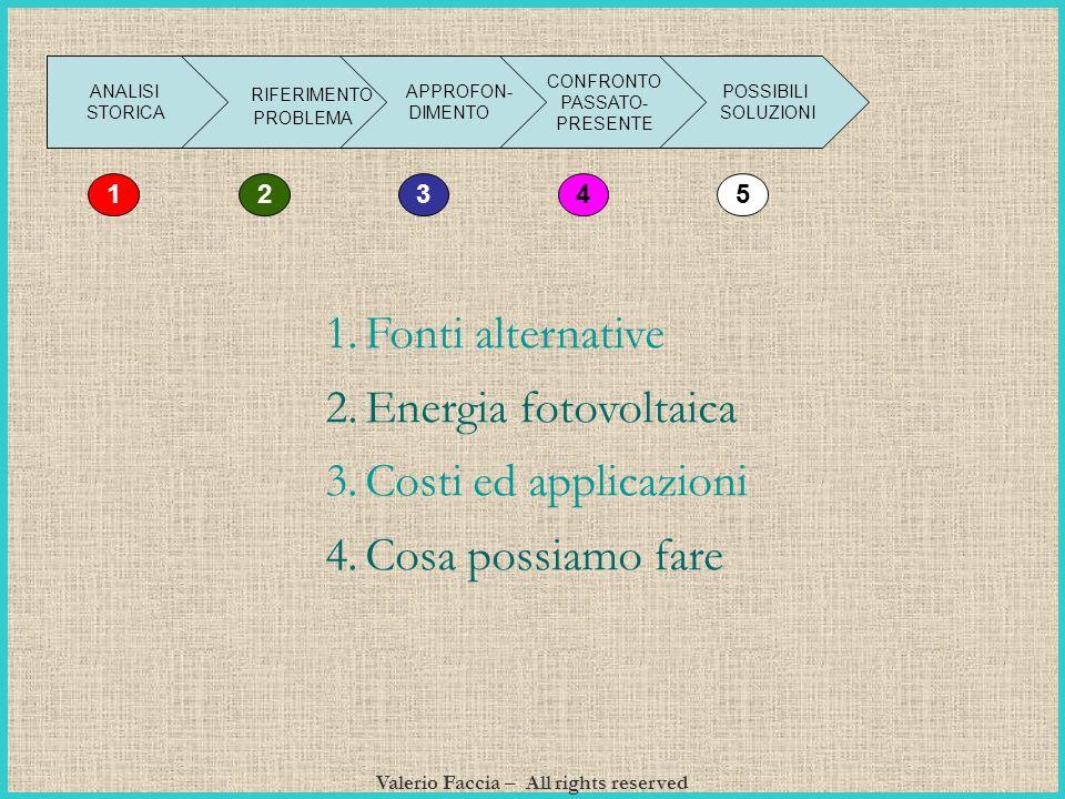 Valerio Faccia – All rights reserved ANALISI STORICA RIFERIMENTO PROBLEMA APPROFON- DIMENTO CONFRONTO PASSATO- PRESENTE POSSIBILI SOLUZIONI 5 4312 1.F