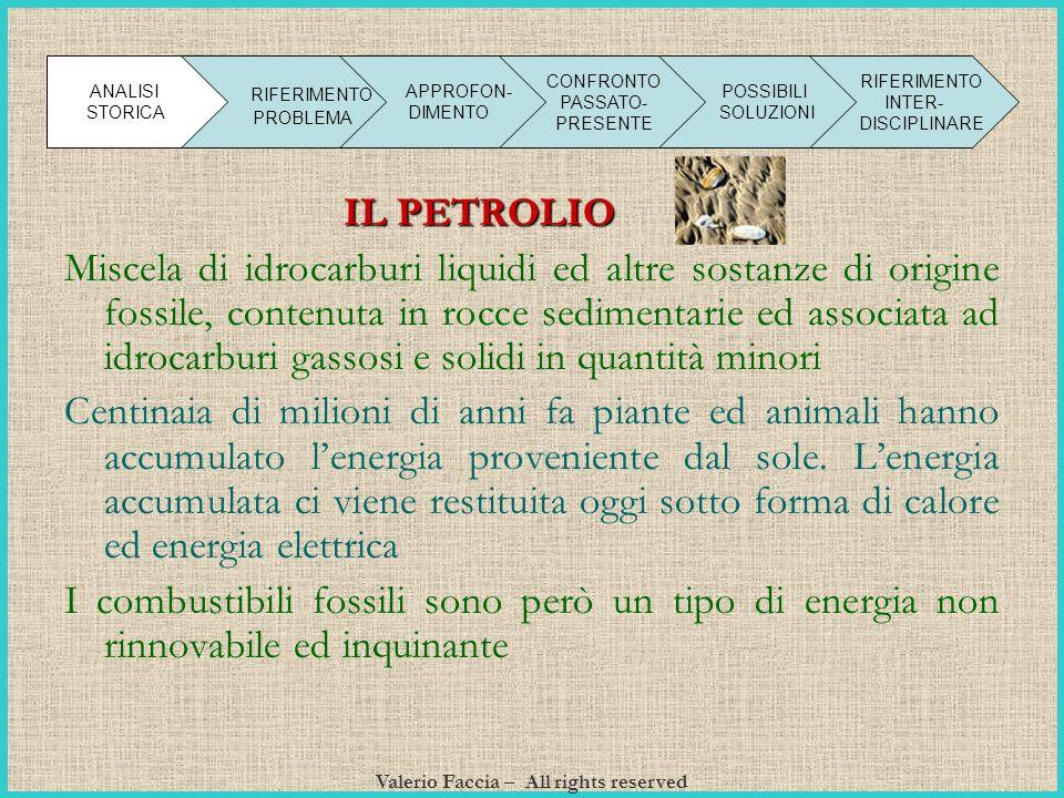 Valerio Faccia – All rights reserved I L PETROLIO Miscela di idrocarburi liquidi ed altre sostanze di origine fossile, contenuta in rocce sedimentarie