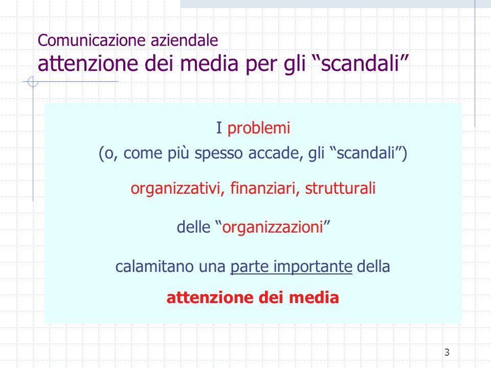 3 Comunicazione aziendale attenzione dei media per gli scandali I problemi (o, come più spesso accade, gli scandali) organizzativi, finanziari, strutturali delle organizzazioni calamitano una parte importante della attenzione dei media