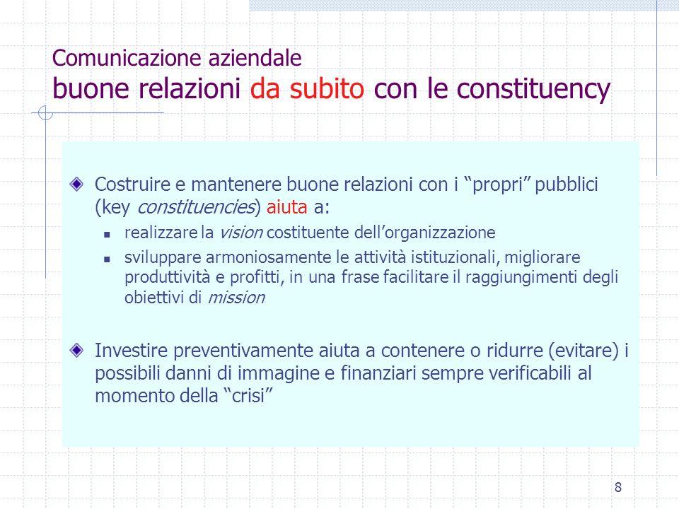 9 Comunicazione aziendale Il programma