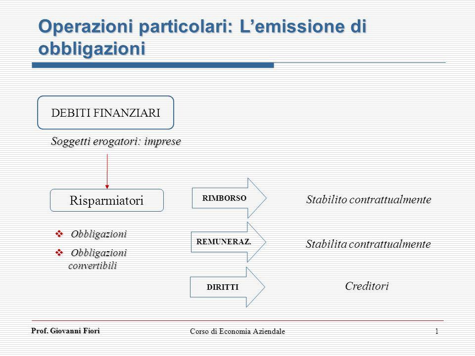 Prof. Giovanni Fiori 1 Operazioni particolari: Lemissione di obbligazioni DEBITI FINANZIARI Risparmiatori Obbligazioni Obbligazioni Obbligazioni conve