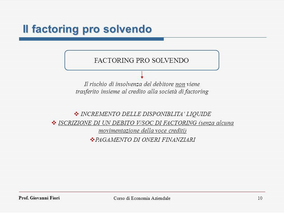 Prof. Giovanni Fiori 10 Il factoring pro solvendo FACTORING PRO SOLVENDO Il rischio di insolvenza del debitore non viene trasferito insieme al credito