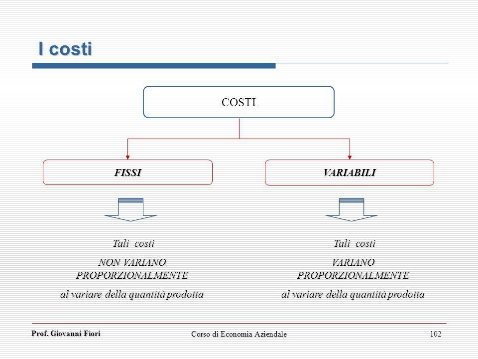 Prof. Giovanni Fiori Corso di Economia Aziendale102 I costi COSTI FISSI VARIABILI Tali costi Tali costi VARIANO PROPORZIONALMENTE al variare della qua