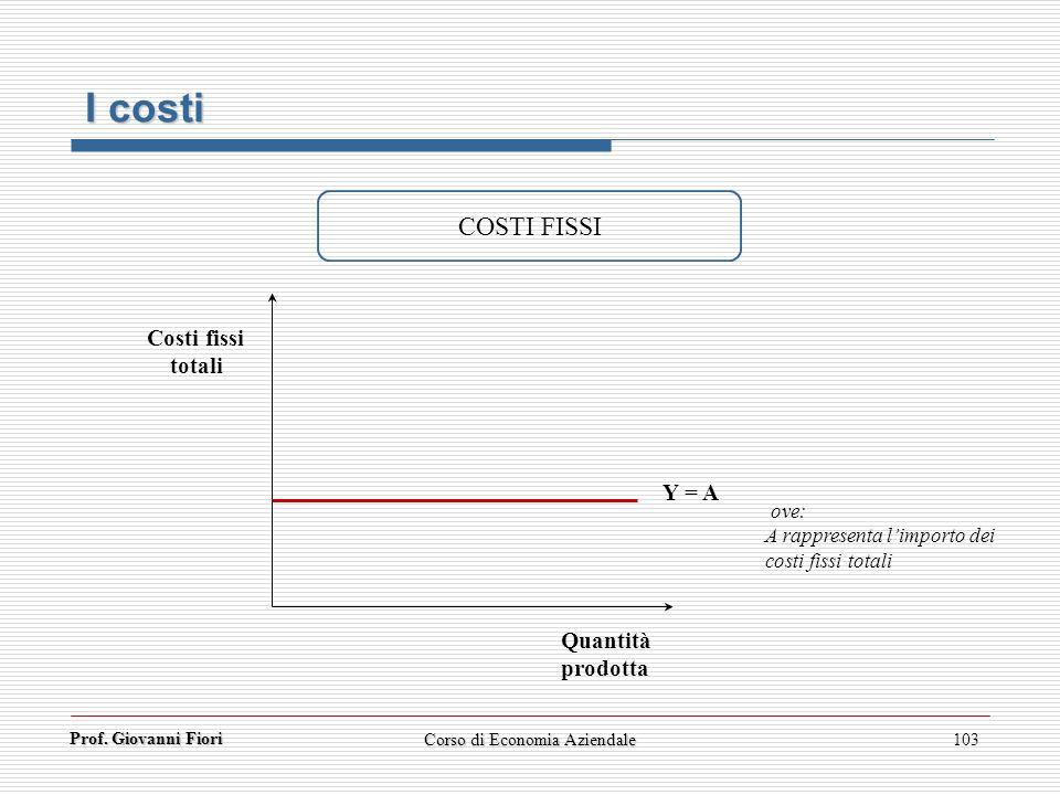 Prof. Giovanni Fiori Corso di Economia Aziendale103 COSTI FISSI Quantità prodotta Costi fissi totali Y = A ove: A rappresenta limporto dei costi fissi