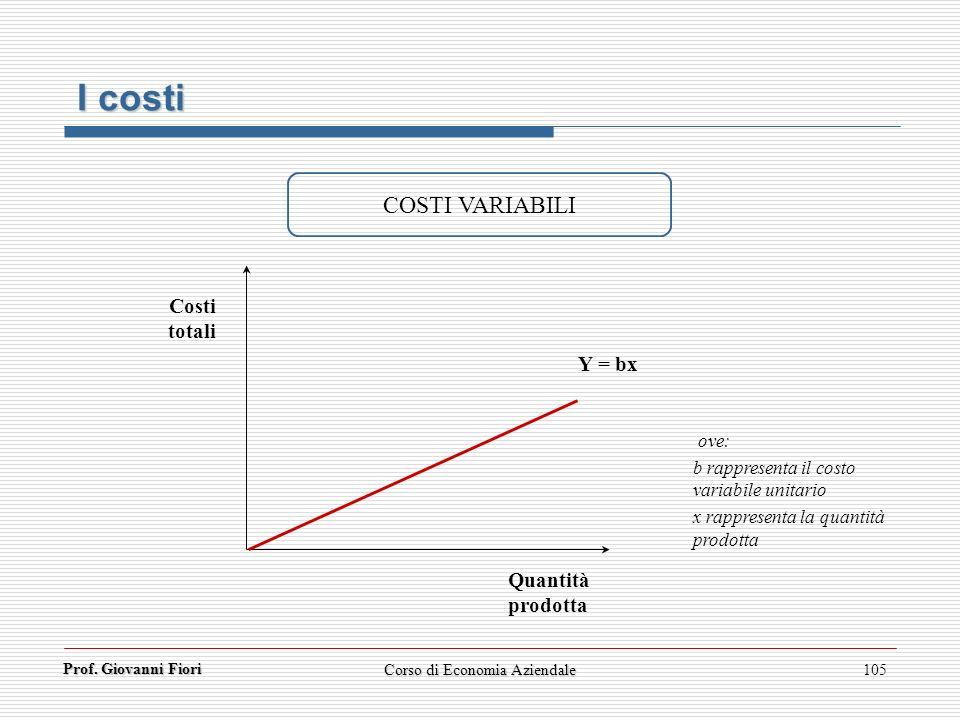 Prof. Giovanni Fiori Corso di Economia Aziendale105 COSTI VARIABILI Quantità prodotta Costi totali ove: b rappresenta il costo variabile unitario x ra