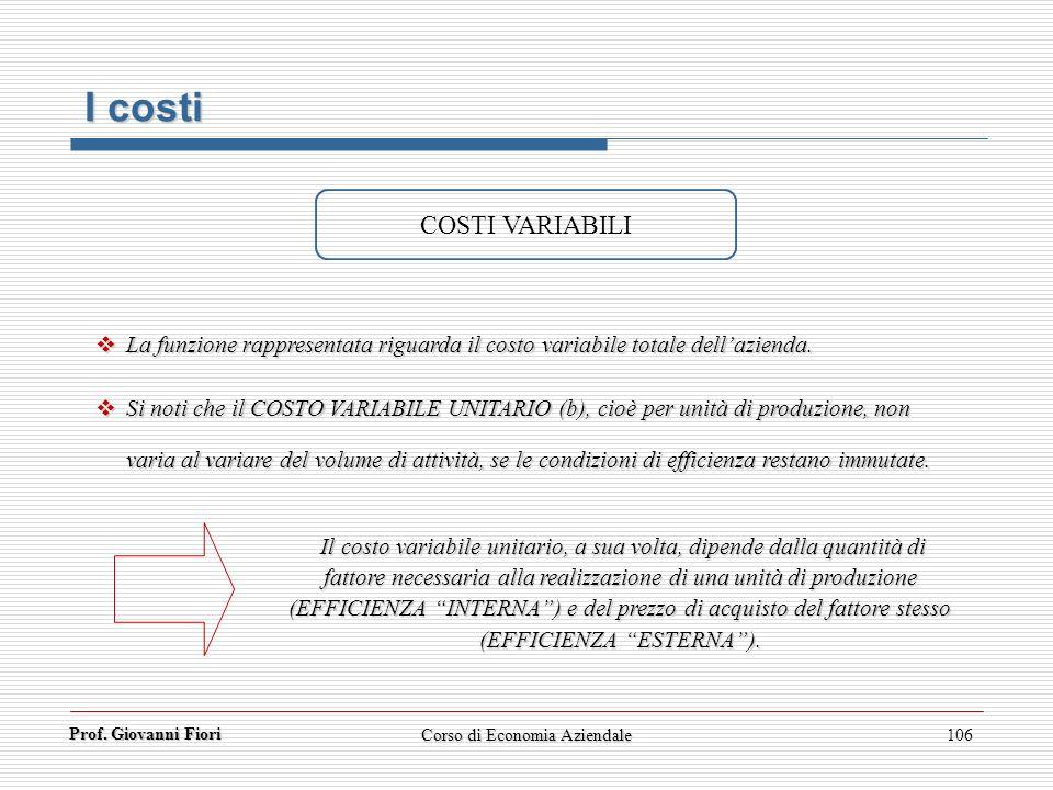Prof. Giovanni Fiori Corso di Economia Aziendale106 La funzione rappresentata riguarda il costo variabile totale dellazienda. La funzione rappresentat