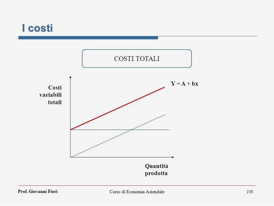 Prof. Giovanni Fiori Corso di Economia Aziendale108 COSTI TOTALI Quantità prodotta Costi variabili totali Y = A + bx I costi