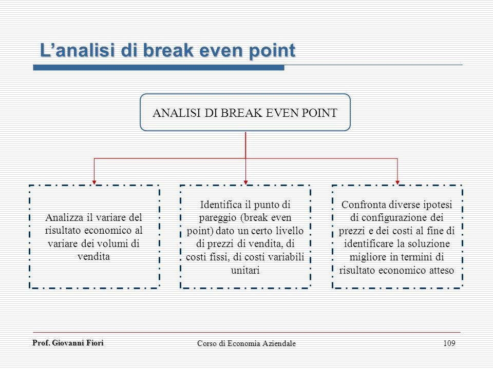 Prof. Giovanni Fiori Corso di Economia Aziendale109 Lanalisi di break even point Analizza il variare del risultato economico al variare dei volumi di