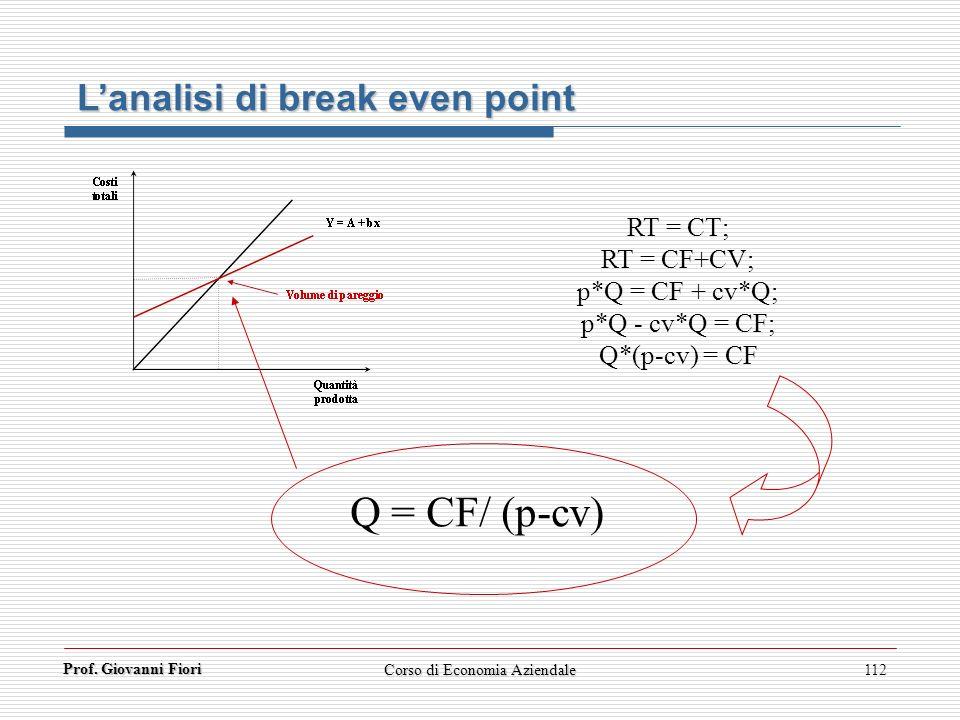 Prof. Giovanni Fiori Corso di Economia Aziendale112 Lanalisi di break even point RT = CT; RT = CF+CV; p*Q = CF + cv*Q; p*Q - cv*Q = CF; Q*(p-cv) = CF