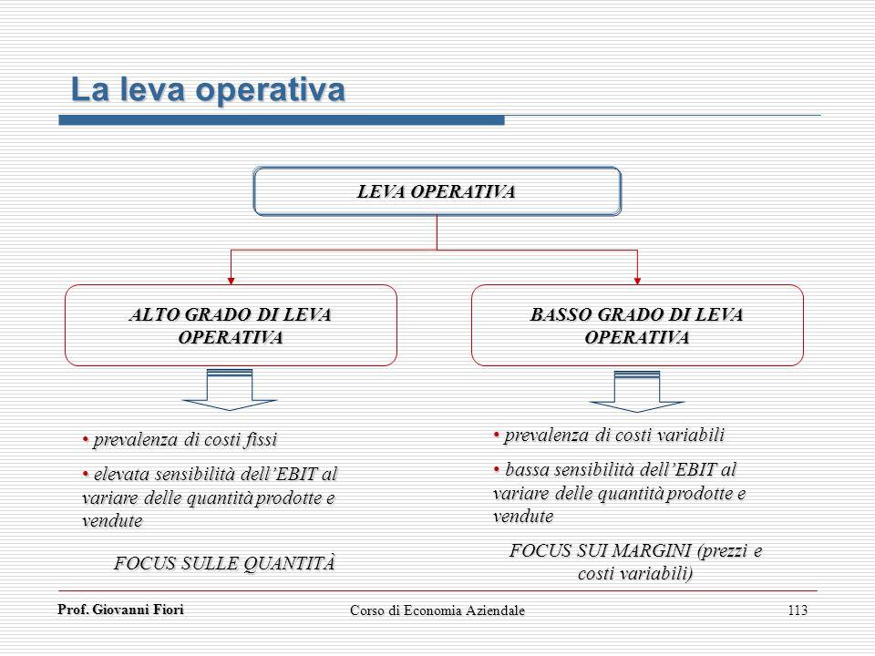 Prof. Giovanni Fiori Corso di Economia Aziendale113 La leva operativa LEVA OPERATIVA ALTO GRADO DI LEVA OPERATIVA BASSO GRADO DI LEVA OPERATIVA preval