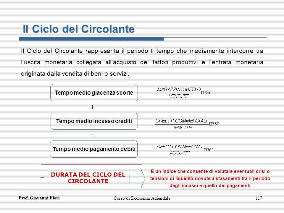Prof. Giovanni Fiori Corso di Economia Aziendale117 Il Ciclo del Circolante Il Ciclo del Circolante rappresenta il periodo ti tempo che mediamente int