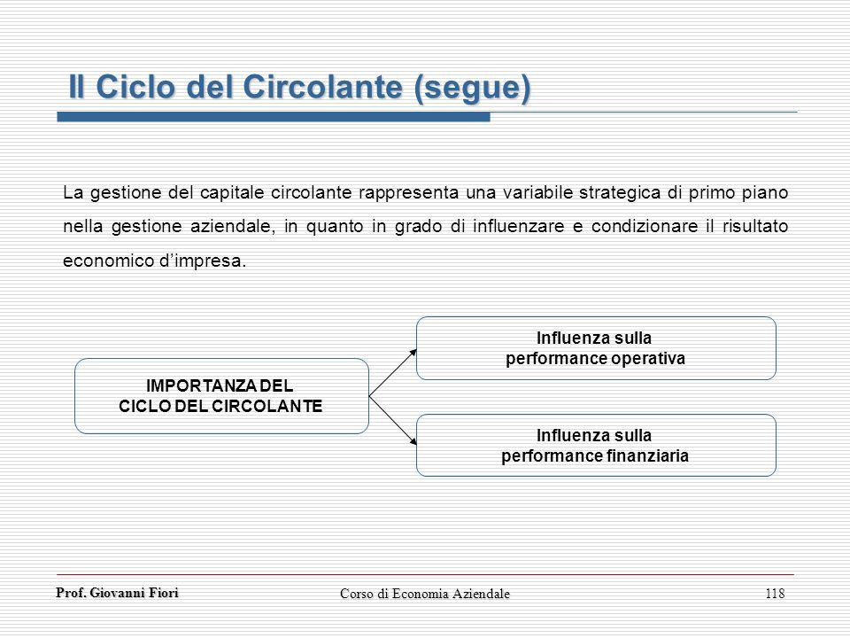 Prof. Giovanni Fiori Corso di Economia Aziendale118 Il Ciclo del Circolante (segue) La gestione del capitale circolante rappresenta una variabile stra