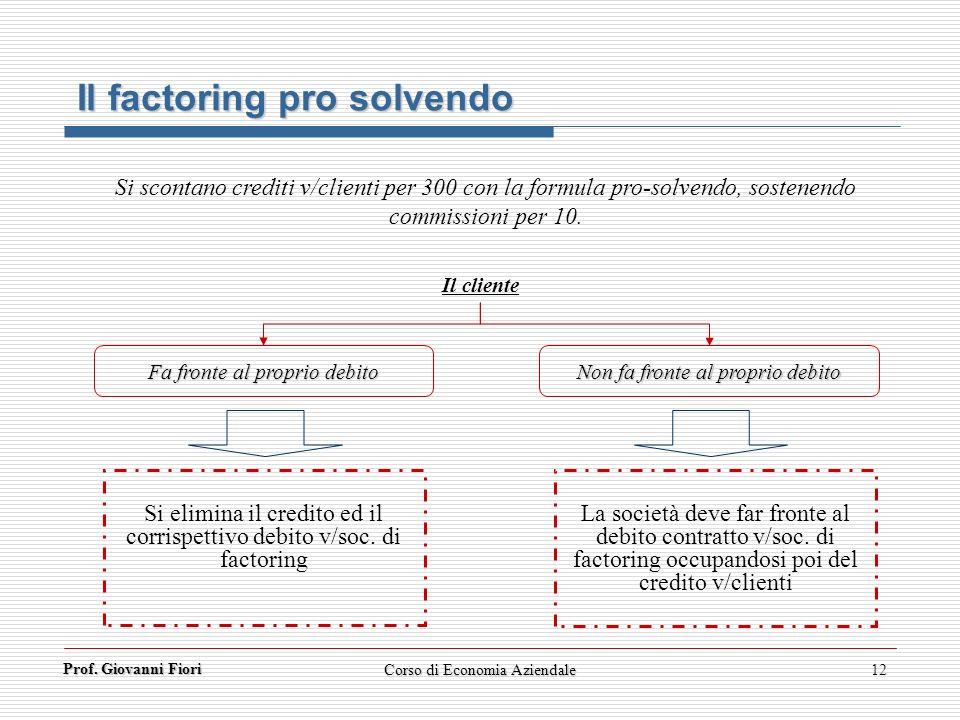 Prof. Giovanni Fiori 12 Il factoring pro solvendo Si elimina il credito ed il corrispettivo debito v/soc. di factoring Fa fronte al proprio debito Non
