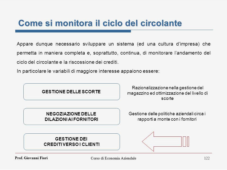 Prof. Giovanni Fiori Corso di Economia Aziendale122 Come si monitora il ciclo del circolante Appare dunque necessario sviluppare un sistema (ed una cu
