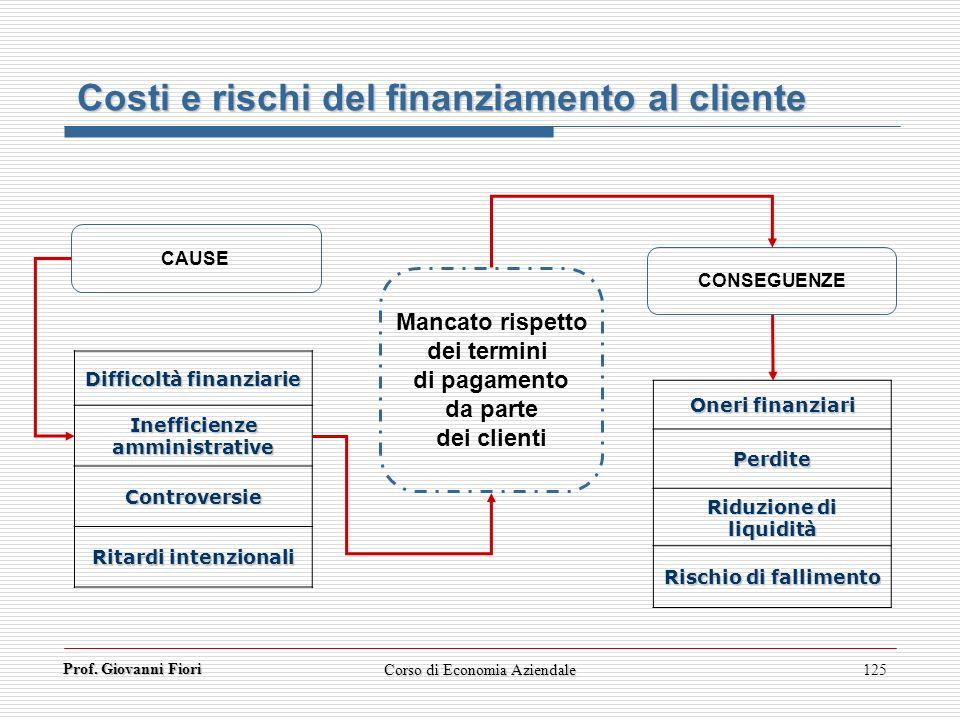 Prof. Giovanni Fiori Corso di Economia Aziendale125 Costi e rischi del finanziamento al cliente Mancato rispetto dei termini di pagamento da parte dei